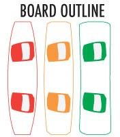 Illustration på board outline