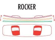 Illustration på rocker